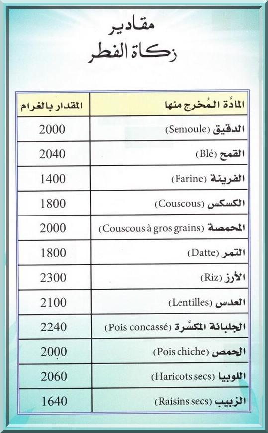 Tableau Zakat Al-Fitr Arabe